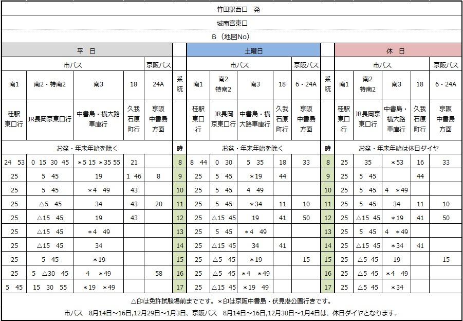 表 京都 市バス 時刻
